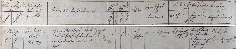 Záznam o úmrtí Georga Christopfa Abele v hůrecké knize zemřelých