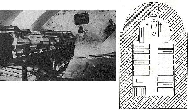 Hůrecká hrobka s rakvemi rodiny Abele na fotografii a v půdorysném nákresu (viz i Yella Lenz-Friebelová, zde byl pohřben i otec Karla Klostermanna Josef, viz Anna Jelineková) - sem byly 21. října 1820 ze hřbitova v Sušici přeneseny ostatky Georga Christopha (nápis na kamenné desce v podlaze mimo záběr je voriginále i českém překladu uveden ve vzpomínkovém textu Anny Jelinekové