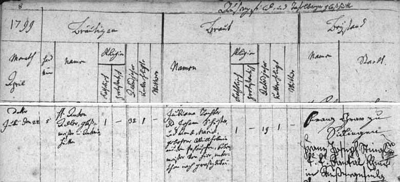 Záznam kvildské matriky o jeho svatbě s Julianou, roz. Schusterovou, s podpisem Franze hraběte zu Sickingen jako jednoho ze svědků