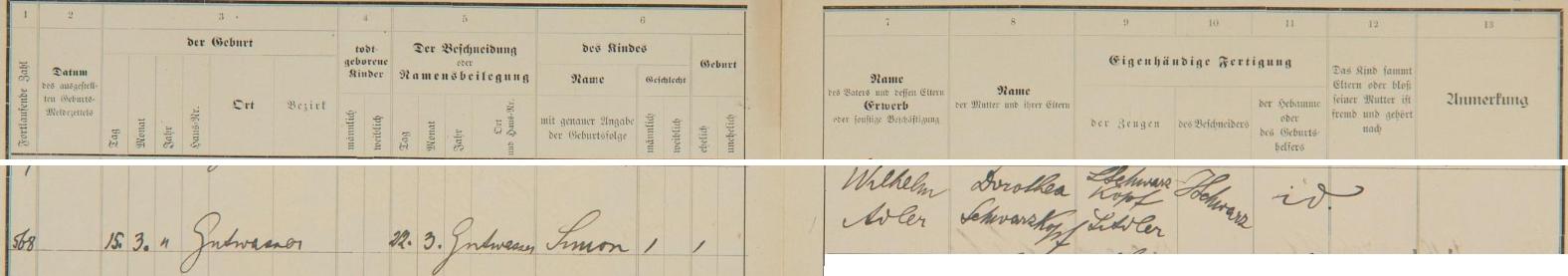 Podle tohoto německého záznamu sušické židovské matriky se narodil v Dobré Vodě u Hartmanic dne 15. března roku 1884 Wilhelmu Adlerovi a jeho ženě Dorothee, roz. Schwarzkopfové, byl 22. března obřezán a dostal jméno Simon - jako kmotři jsou tu uvedeni L. Schwarzkopf a L. Adler, obřízku vykonal J. Schwarz