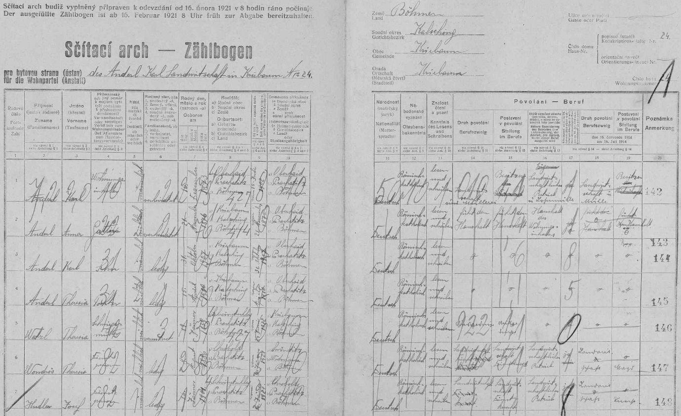 """Arch sčítání lidu z roku 1921 pro stavení čp. 24 ve Vitěšovicích (hospodářství a mlýn) s rodinou Anderlovou: Karl Anderl tu žil se svou ženou Annou, roz. Watzlovou (*21. listopadu 1876 ve Vitěšovicích), synem  Karlem (*31. října 1907  ve Vitěšovicích), dcerou Theresií (*15. dubna 1910 ve Vitěšovicích), tchyní Theresií Watzlovou (*19. ledna 1839 ve Skříněřově) a """"služebnými silami"""" Theresií Wondrösovou (*8. srpna 1886 v Chrobolech) a Josefem Hudlerem (*16. ledna 1901 ve Skříněřově)"""