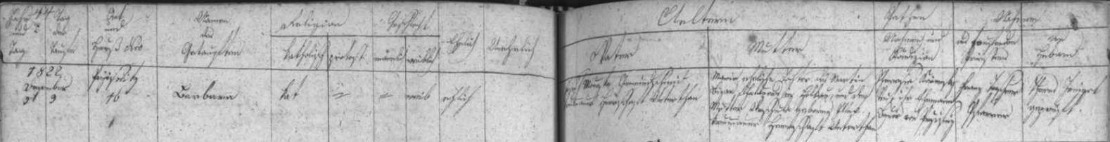 Záznam zlatokorunské křestní matriky o narození jeho babičky z matčiny strany svědčí o tom, že otec Barbary, roz. Mouczkové, byl obecním kovářem v tehdy jazykově německé Přísečné (Przisnitz)
