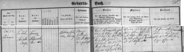 Záznam o jeho narození v křestní matrice farní obce České Žleby