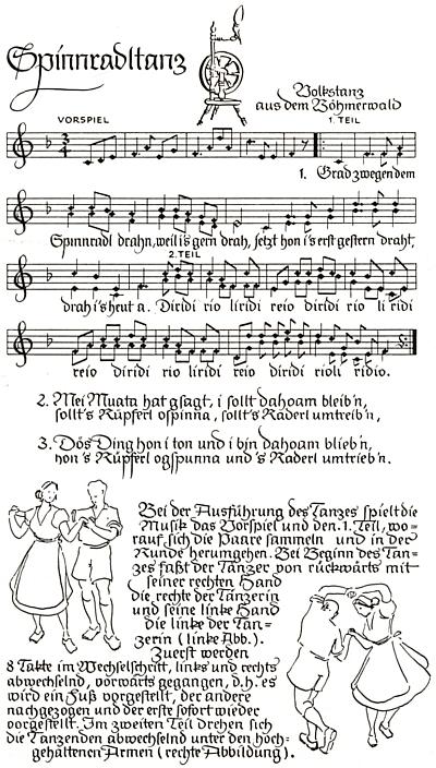 Kolovrátkový tanec s popisem figur