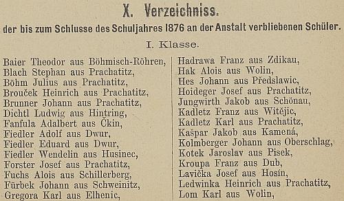 Mezi spolužáky v primě prachatického gymnázia ve školním roce 1876/1877