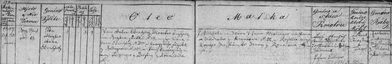 """Záznam o narození Idy Aloysie Anny Ebënhöchové dne 29. června roku 1847 ve Bzí čp. 13 (zámek) na stránkách křestní matriky farní obce Modrá Hůrka - otec Anton Ebenhöch, syn MUDr. Jana Ebenhöcha, krajského """"fizika"""" z Českých Budějovic čp. 321, a jeho ženy Eufrosiny, """"roz. Reisinger z Reising"""", byl knížecím direktorem """"na Bezkém (!) statku"""", matka """"Aližběta"""" byla dcerou Jana Haslingera, mydláře z Českého Krumlova čp. 22, a Rosalie, roz. """"Krieger"""" z Českého Krumlova"""