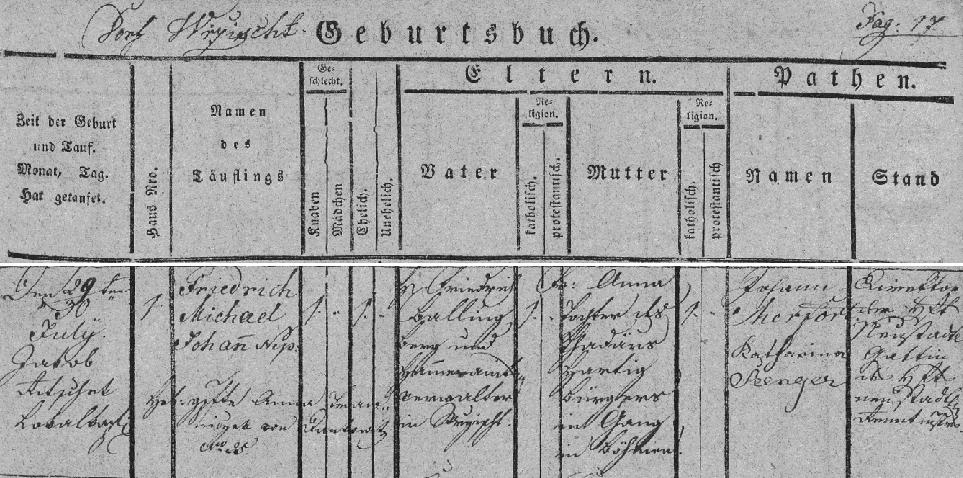 Záznam o narození jeho otce v křestní matrice farní obce Sněžné (do roku 1948 Německé /Niemetzky/)
