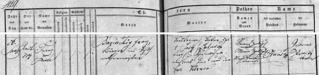 Záznam českobudějovické křestní matriky z 26. března roku 1849 o narození Karlova otce v rodině zdejšího měšťana a mistra obuvnického Franze Bardachcyho, jehož manželka Katharina, roz. Zabuschová, byla rovněž dcerou ševcovou