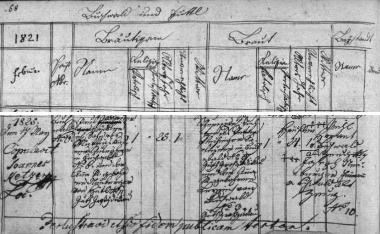 Záznam kvildské oddací matriky o zdejší svatbě jeho prapraděda Paula Bauera, rodem z Vchynic-Tetova, s Theresií Plechingerovou z Bučiny v roce 1825