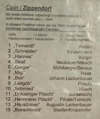 Na památníku je umístěn i seznam rodin z Cipína, pochovaných na slavkovském hřbitově