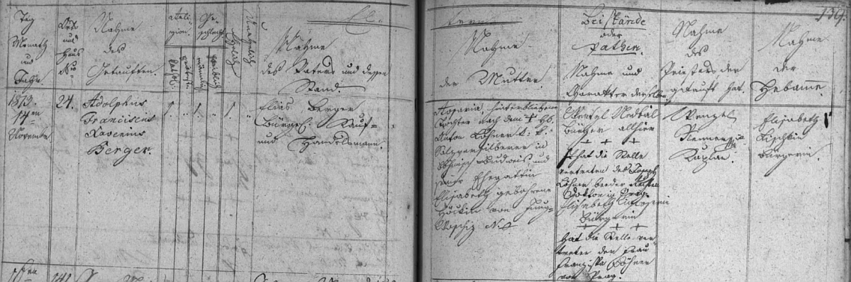 Záznam vodňanské matriky o jeho narození obchodníku Eliasi Bergerovi a jeho ženě Rosarii, dceři zaměstnance solního úřadu v Českých Budějovicích Antona Löhnera a Elisabeth, rozené Höckové z Mladé Vožice