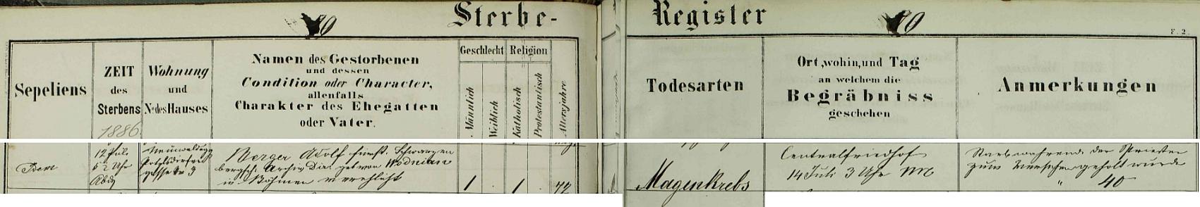 Záznam o jeho úmrtí v knize zemřelých farnosti Dornbach