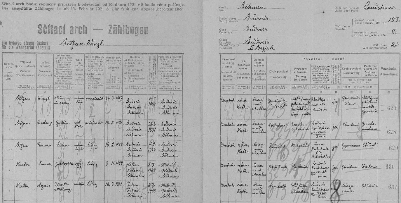Německy vyplněný arch sčítání lidu z roku 1921 pro dům čp. 8 v Krajinské ulici, kde tehdy žil Wenzl Bitzan se svou ženou Konstanze, synem Romanem, schovankou Emmou Karterovou rodem z Kolína a její sestrou Agnes z Plzně jako služebnou