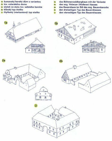 Šumavská architektura