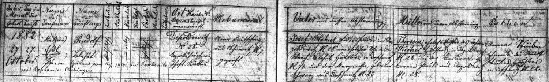 Podle tohoto záznamu děpoltické křestní matriky narodil se 27. října roku 1882, tedy o den později, nežli je všude uváděno (pokud je pravdou, že byl téhož dne i pokřtěn farářem Mathiasem Eßlem), obchodníku s peřím v Děpolticích čp. 28 Josefu Blahutovi (jeho otec Wenzl Blahut byl chalupníkem v Děpolticích čp. 73, matka Margaretha, roz. Schwarzová, pocházela z Dešenic čp. 27) a jeho ženě Theresii, dceři chalupníka v Děpolticích čp. 28 Johanna Stuibera a Barbary, roz. Pauliové z Děpoltic čp. 25 - kmotrou novorozencovou byla podepsaná zde Anna Stuiberová, choť Rudolfa Stuibera, chalupníka z Dešenic čp. 62, pozdější pak už přípis vypovídá o svatbě Rudolfa Blahuta se Stephanií Plechingerovou v Dešenicích dne 13. ledna roku 1914