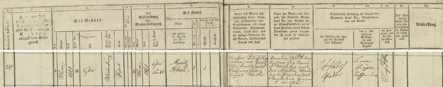 """Podle tohoto záznamu čkyňské židovské matriky narodil se tu ve Čkyni čp. 96 dne 14. května roku 1861 a dostal týden nato po obřízce jméno Moritz Bloch - novorozencův otec Joachim Bloch, řezník z Hoštic (Hostitz), byl synem (zřejmě nemanželským) Rosalie Blochové z Hoštic, tehdy okr. Volyně (Wollin), matka Amalia byla pak (manželskou) dcerou Samuela Wedelese a jeho ženy Rosalie, dcery Isaka a Magdaleny Hornerových ze Čkyně - kmotrem byl Josef Bloch, obřízku provedl Samson Singer, porodní bába je tu psána """"Marije Pessta"""", tj. Marie Peštová"""