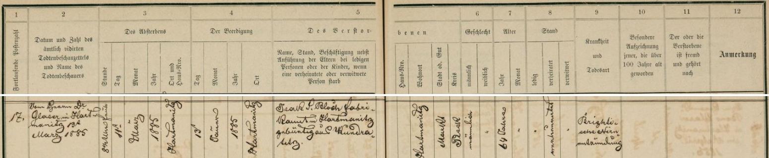 Záznam o jeho skonu v sušické židovské matrice
