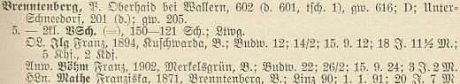 """V roce 1928 ho uvádí soupis německého učitelstva v Čechách jako učitelského """"čekatele"""" (Anw.=Anwärter) na obecné škole ve Spálenci u Zbytin poté, co v roce 1922 absolvoval německý učitelský ústav v Českých Budějovicích"""