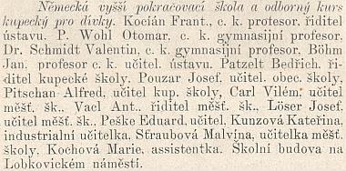 """Mezi kolegy na německé """"dívčí pokračovací škole"""", sídlící na Lobkowiczově náměstí (část dnešního Mariánskéhonáměstí) v Českých Budějovicích"""