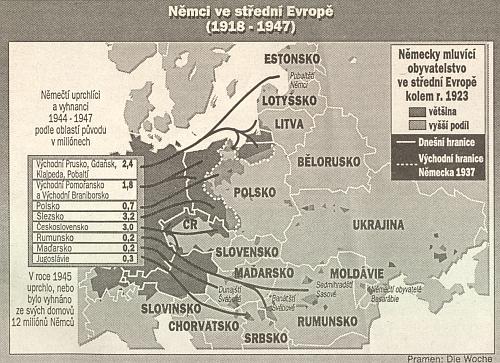 Mapa týdeníku Die Woche, zachycující útěk a vyhnání německého obyvatelstva střední Evropy, jak ji v roce 1995 převzaly Lidové noviny