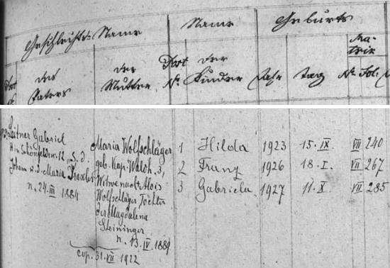 Její jméno s datem narození nacházíme v rodovém katastru farní obce Kapličky u jmen jejích rodičů Gabriela Leitnera (syna Johanna Leitnera a Marie, roz. Iraschko z Krásných Polí) a Marie, vdovy po Aloisi Wolfschlägerovi, dcery Magdaleny Steiningerové z Kaplických Chalup