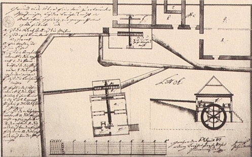 Plán brusírny skla v Jiříkové údolí (1817)