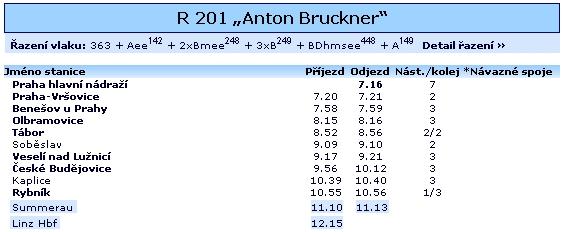 Mezi Prahou a Lincem jezdí rychlík Anton Bruckner