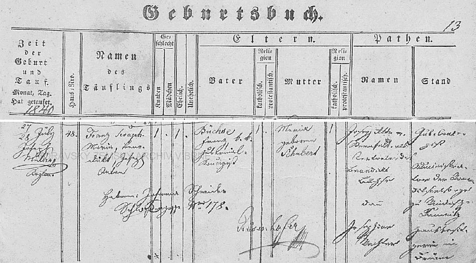 Záznam o jeho narození v brněnské matrice