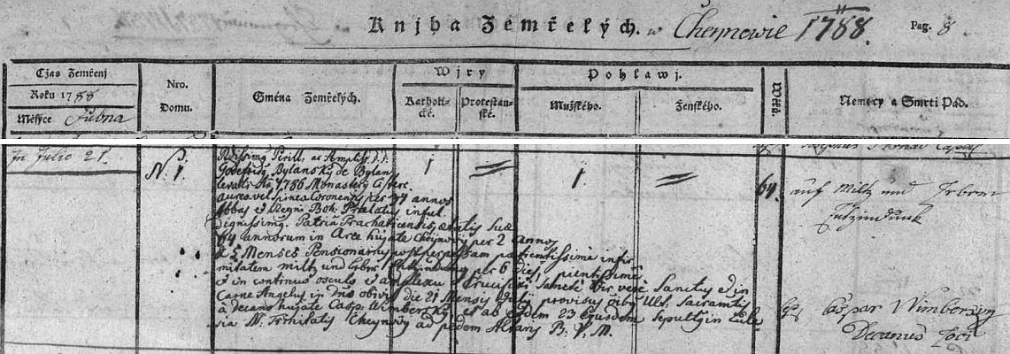 Obsáhlý záznam v matrice farní obce Chýnov o jeho úmrtí 21. července roku 1788 na tamním schwarzenberském zámku čp. 1