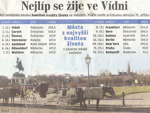 """O to, že Vídeň roku 2009 vedla žebříček míst """"s nejvyšší kvalitou života""""  se jistě zasloužili i mnozí Šumavané, jejichž hroby tu jsou"""