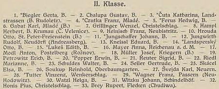 Ve školním roce 1936/37 jej nacházíme mezi studenty primy českého reálného gymnázia v Českých Budějovicích, o rok později pak v sekundě reálky německé