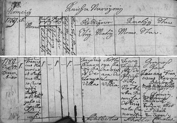"""Záznam o jeho narození v Němčicích 27. prosince roku 1789 Josefu a Notburze Chanovských (i on je psán takto česky) de Longa Villa, tj. z Dlouhé Vsi, také o jeho křtu """"in Capello Nemcisensi"""""""