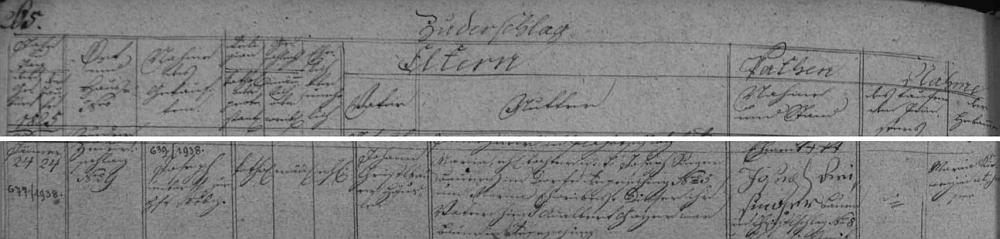 Záznam v křestní matrice farní obce Záblatí o narození jeho strýce Josefa v Cudrovicích 24. ledna roku 1827 prozrazuje i jména Rudolfových prarodičů Johanna Christlbauera a Marie, roz. Singerové, jejíž otec připojil i svůj podpis