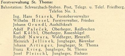 V německy psané schwarzenberské ročence z roku 1938 už otec figuruje jako lesní správce ve Svatém Tomáši