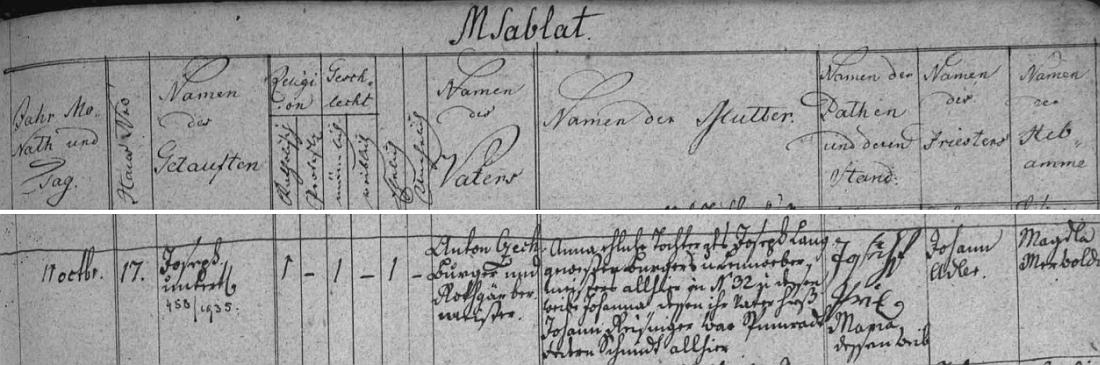 Záznam o jeho narození v záblatské křestní matrice