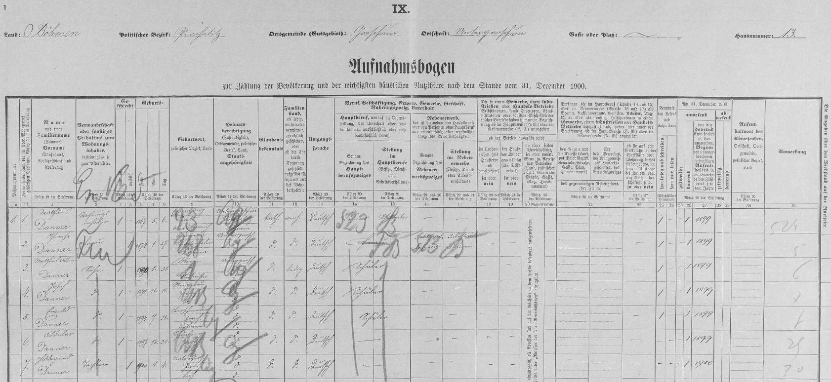 Arch sčítání lidu z roku 1900 pro stavení čp. 13 v Dolních Chrášťanech (Untergroschum) s rodinou Dannerovou, tj. s otcem Matthäusem, matkou Therese (*27. ledna 1874 ve Vranově, okr. Sušice), syny Matthäusem Albisem (*31.ledna 1890 ve Vídni), Josefem (*11. listopadu 1891 v Novém Světě, okr. Prachatice), Ewaldem (*28. července 1894 v Horní Sněžné, okr. Prachatice), Addolarem (*20. prosince 1897 v Krásné Hoře, okr. Prachatice) a dcerou Hildegard (*1. dubna 1900 v Dolních Chrášťanech)