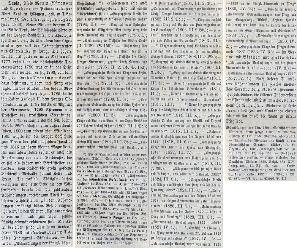 O jeho významu svědčí rozsah textu ve Wurzbachově lexikonu osobností rakouského mocnářstvía