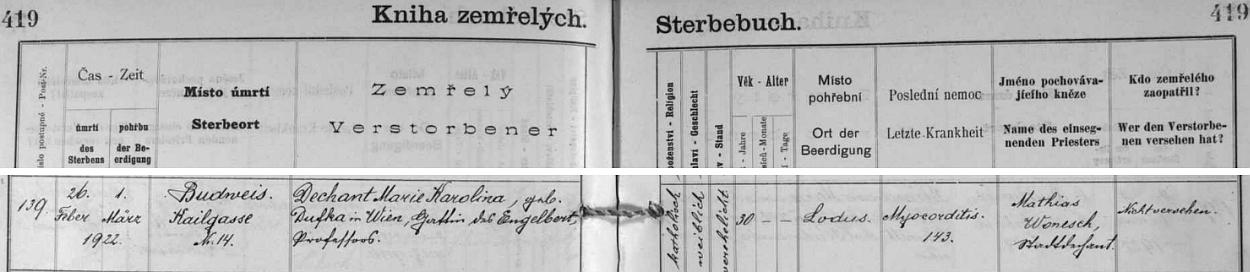 Záznam o úmrtí jeho první ženy v českobudějovické knize zemřelých