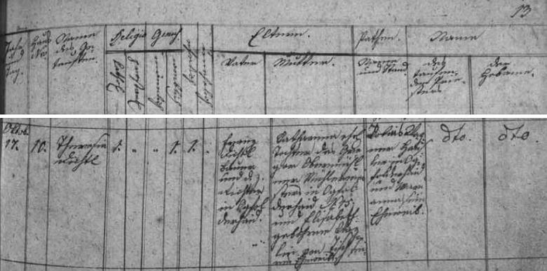 Záznam křestní matriky farní obce jablonec o jejím narození - matka Katharina je tu psána jako dcera zdejšího mlynářského mistra Gregora Obermühlnera a jeho ženy Elisabeth, roz. Wazlové (Wazlin) z Ktiše
