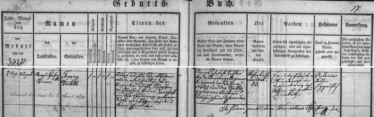 Záznam o narození otcově v křestní matrice farní obce Rychnov nad Malší