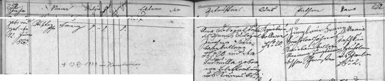 Záznam křestní matriky zaniklé dnes farní obce Jablonec (Ogfolderhaid) o narození jeho matky Marie Theresie, roz. Mauritzové, dne 3. září roku 1853 v zaniklé dnes Bozdově Lhotě čp. 2 - dívčin otec Franz Mauritz byl synem Bernharda Mauritze, podruha v Bozdově Lhotě čp. 5a a Kathariny, roz. Schindlerové z Bozdovy Lhoty čp. 2, matka dítěte Franziska byla pak dcerou chalupníka v zaniklém dnes Ondřejově čp. 23 Ignaze Toße a Agnes, roz. Schleglové z rovněž dnes zcela zaniklé Nové Vísky (Neudörfl či Neudörfel) čp. 10