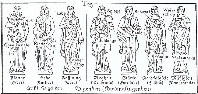 Zpodobení kardinálních ctností v německém naučném slovníku