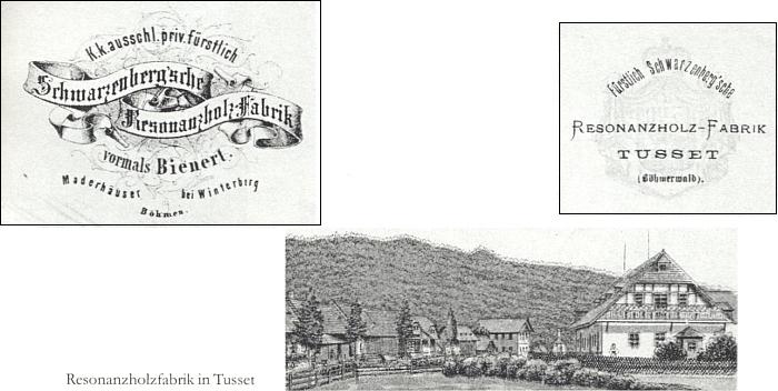 Ochranné známky knížecích schwarzenberských továren na zpracování rezonančního dřeva v Modravě a ve Stožci s připojeným obrázkem té stožecké