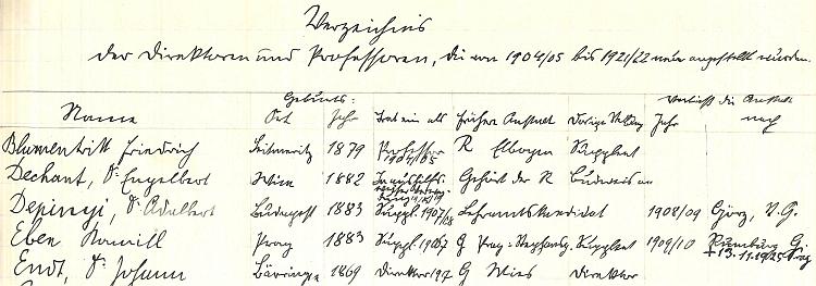 V úvodu seznamu učitelů, působících na tomto ústavu v letech 1904-1922 jej nacházíme ve společnosti kolegů rovněž zastoupených na webových stránkách Kohoutího kříže: Fritze Blumentritta, Engelberta Dechanta a Johanna Endta