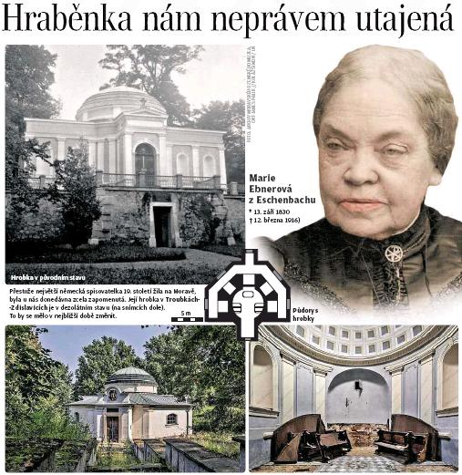 """Obnovený zájem o """"největší německou spisovatelku 19. století"""" v roce stého jubilea jejího úmrtí"""