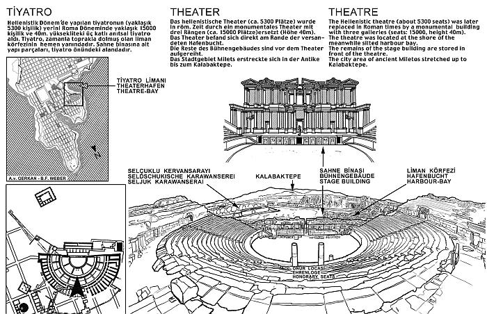 Jedna z tabulí v Miletu podle návrhu firmy Graphic Design Philipp Eder
