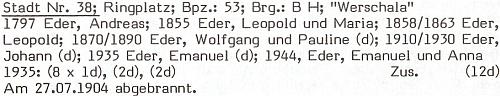 """Soupis majitelů domu čp. 38, zvaného """"Werschala"""", který roku 1904 vyhořel a byl obnoven v secesním slohu, je dostatečně výmluvný - nikdo jiný než Ederovi se tu nevyskytuje"""