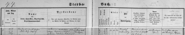 Záznam žumberské matriky z března 1921 o úmrtí Kathariny Wohlschlägerové, nejspíš babičky maminčiny (ta se narodila až čtyři roky nato), na stavení čp. 4 v Žumberku, kde hospodařil a obchodničil manžel zesnulé (příčinou jejího skonu ve 43 letech věku byla chronická bronchitida) Franz Wohlschläger