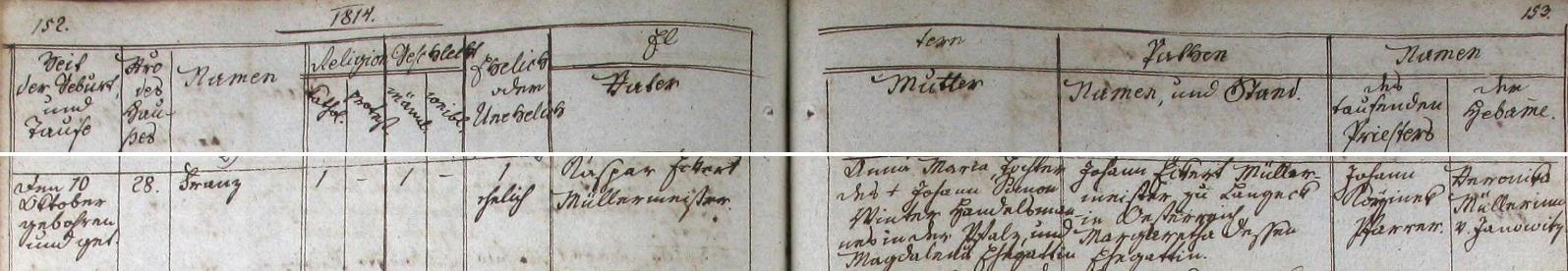 Záznam o jeho narození v Janovicích nad Úhlavou čp. 28