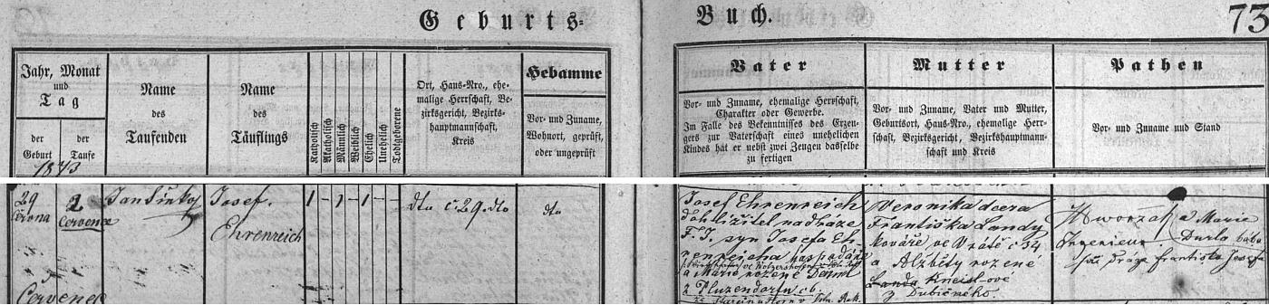 Záznam o jeho narození v křestní matrice farní obce Suchdol nad Lužnicí